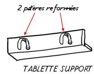 tablette support des toiles