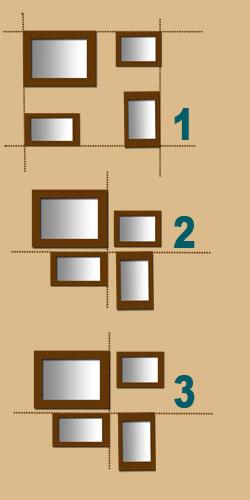 disposition cadre escalier