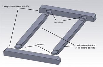 Plan de la base du chevalet