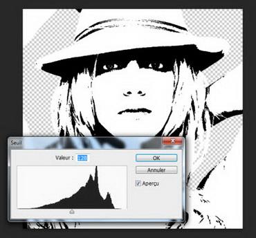 Warhol-Spears-Seuil